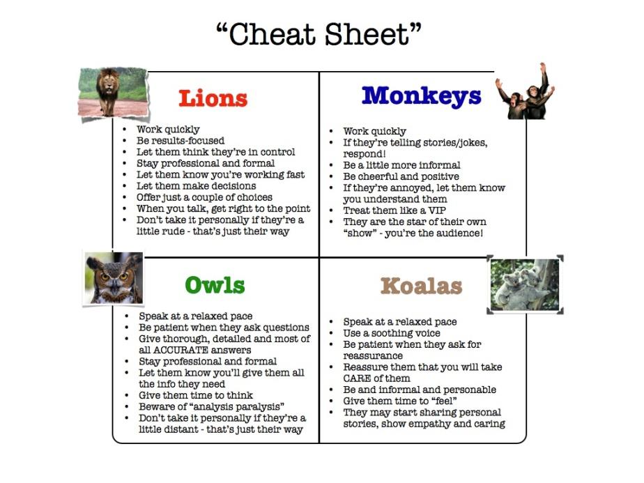 personality-type-cheat-sheet-original-001